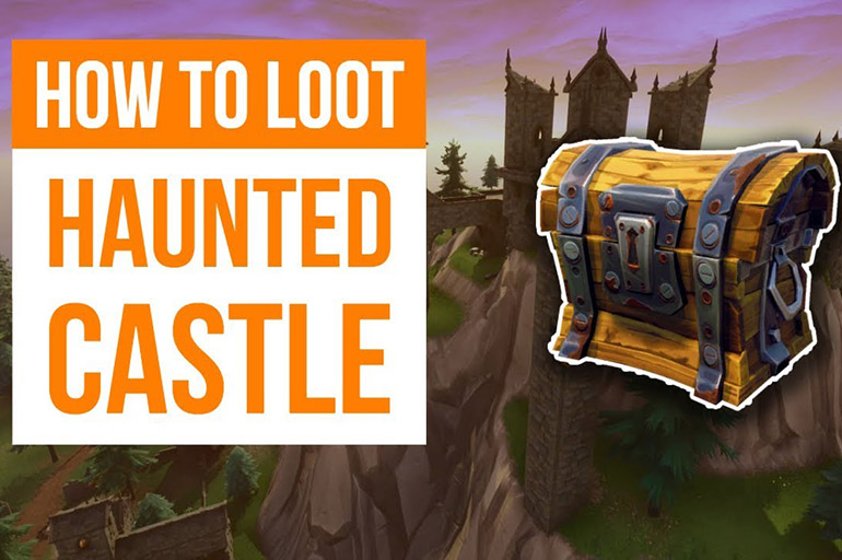 How to Loot